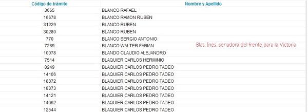 Blas, B78