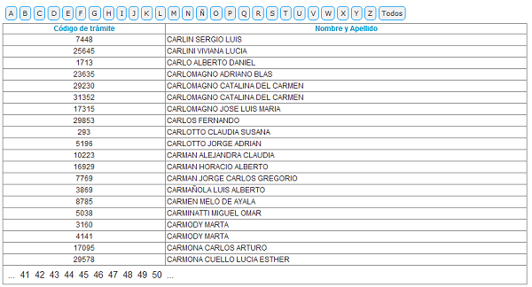 CARLOTTO, REMO GERARDO BUENOS AIRES pag47