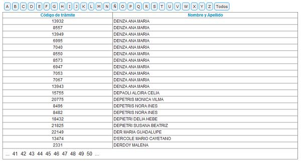 Depetri Edgardo Fernando d42